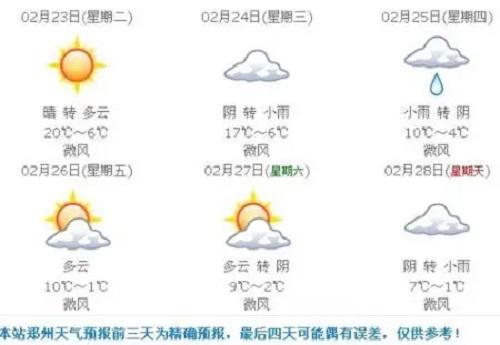 Duo Yun Zhuan Zhen Yu 多云转阵雨 Cloudy To Rainy Lyrics 歌詞 With Pinyin By Li Le Le 李乐乐